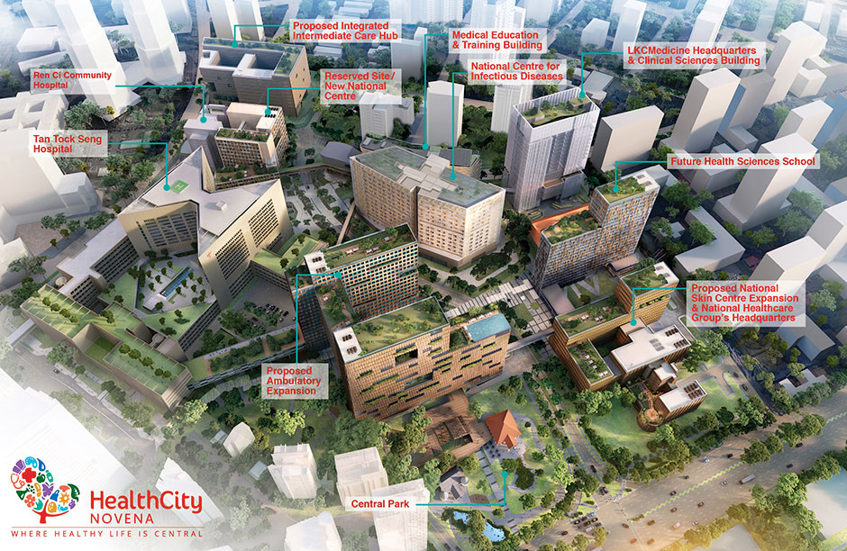 health city novena singapore